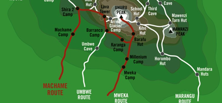 Machame route picture